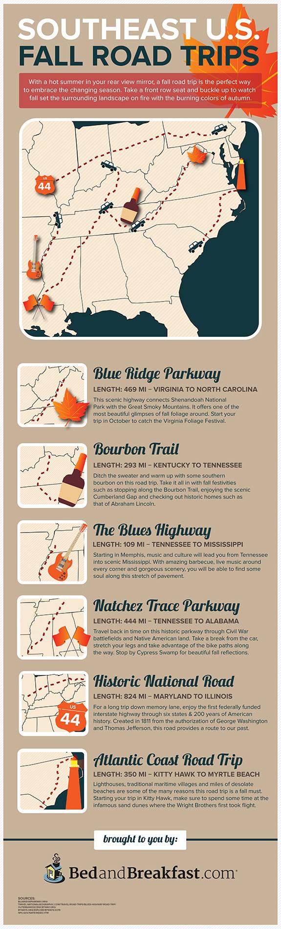 southeast-us-fall-roadtrips_5249e50c3bf6b