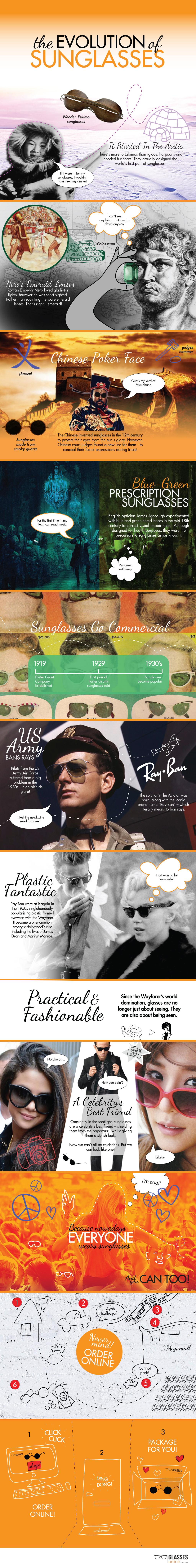 The Evolution Of Sunglasses
