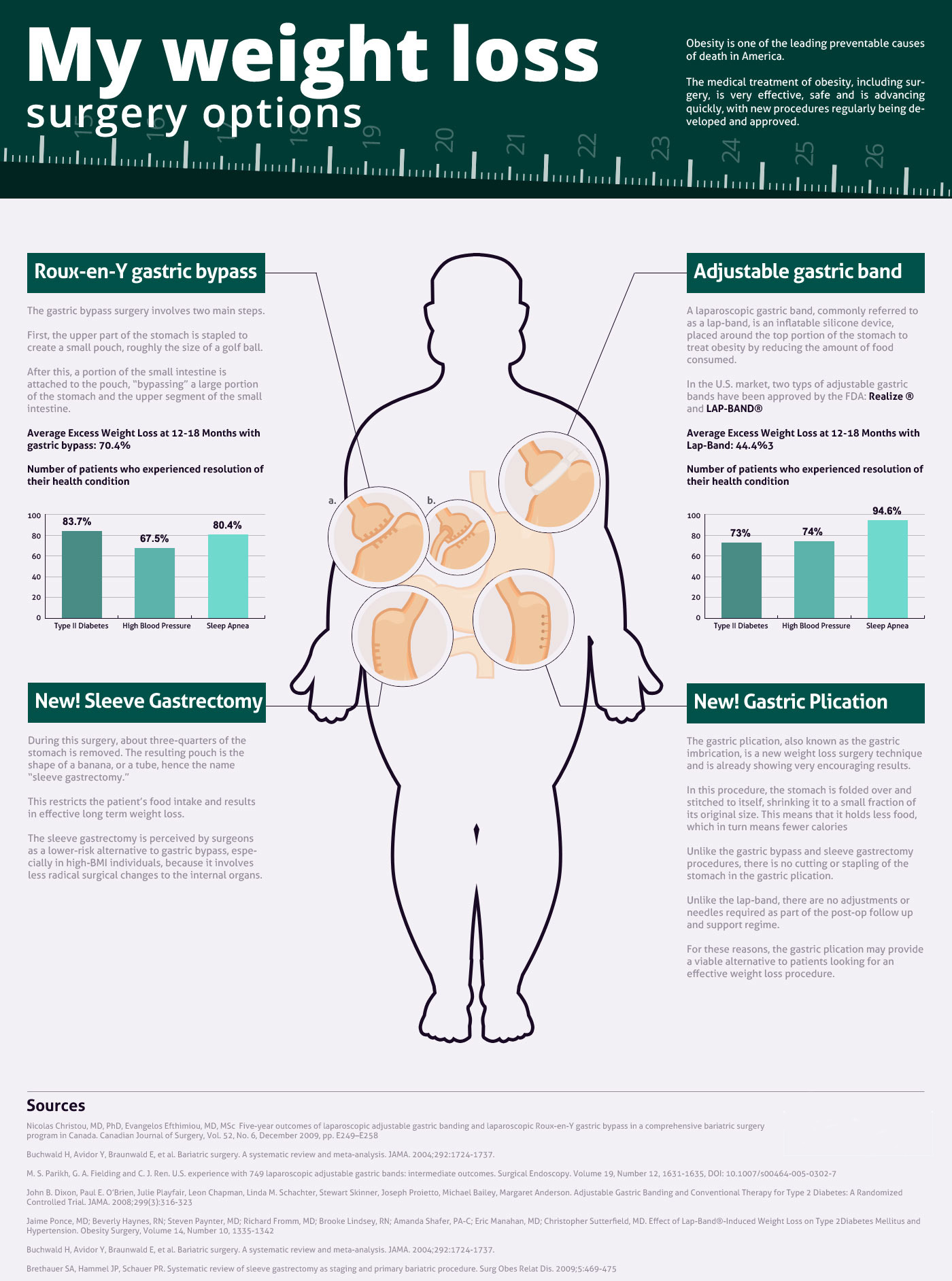 How to burn down thigh fat photo 7