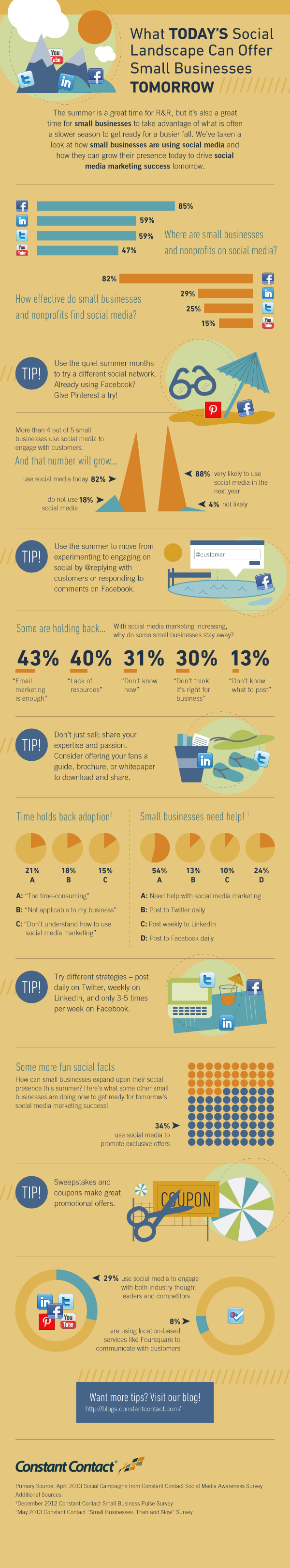 What Today Social Landscape Can Offer Small Businesses Tomorrow