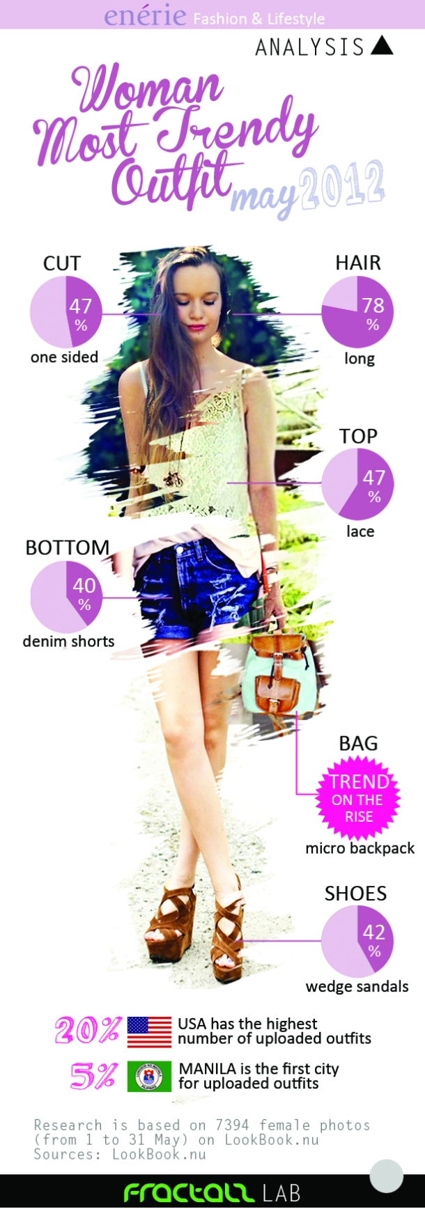 Woman Most Trendy outfit May 2012