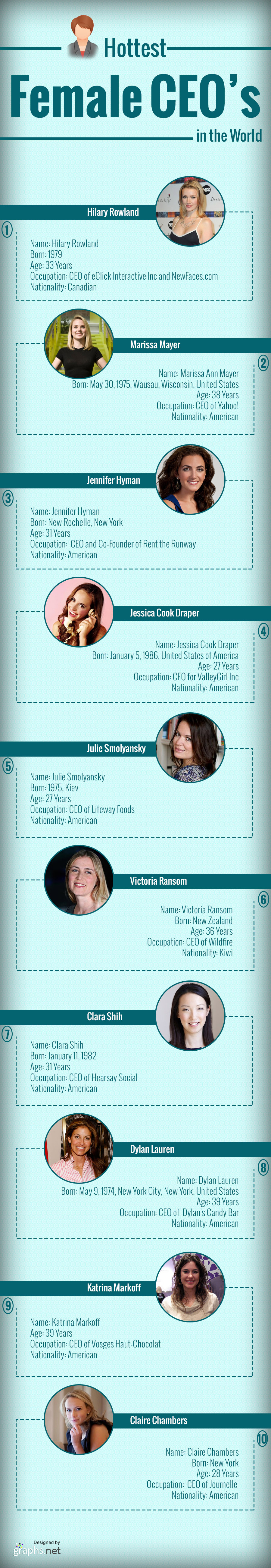 Worlds Hottest Female CEO's
