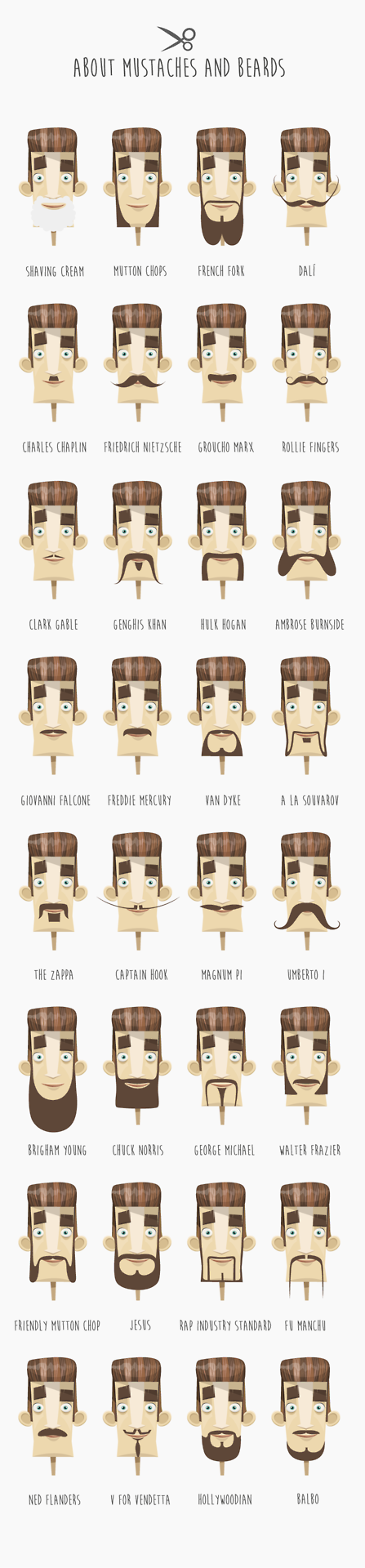 Guide about mustaches and beards