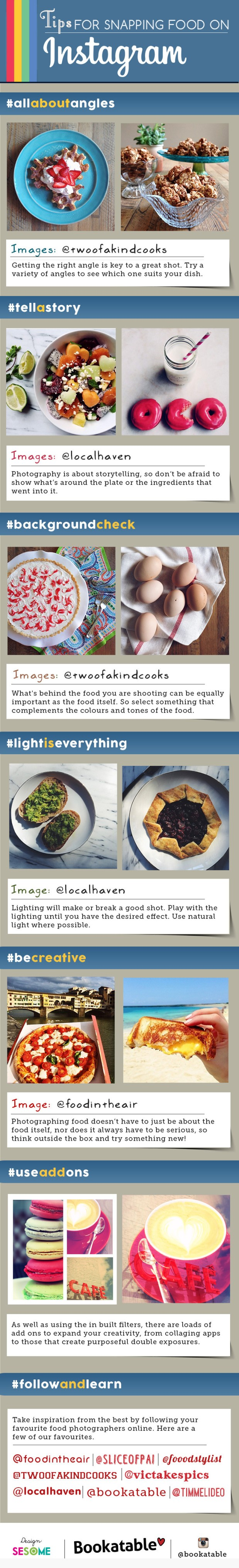 Tips for Snapping Food On Instagram