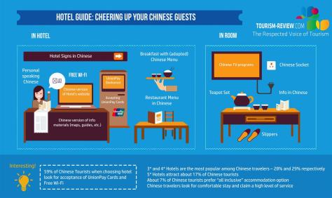 Hotel guide: Cheering up your Chinese guests