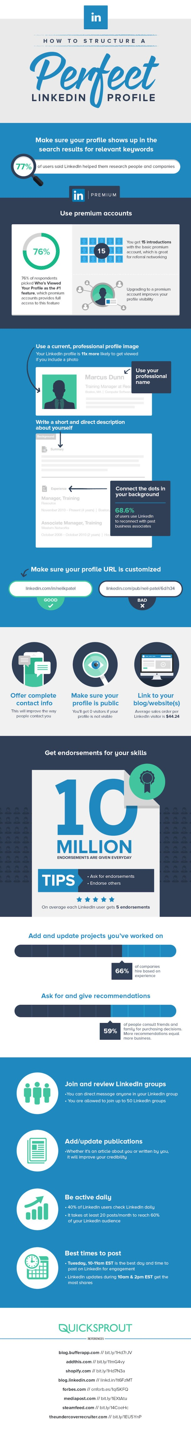 how to structure a perfect linkedin profile infographic