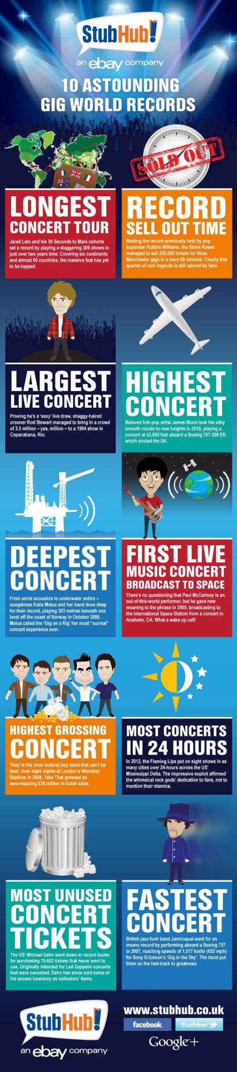 10 astounding gig world records