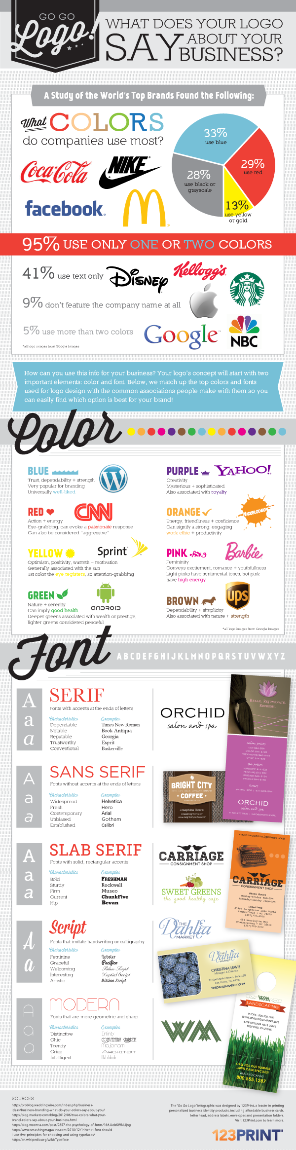 What does your logo say about your business