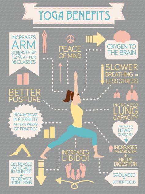 Yoga's Fitness Benefits