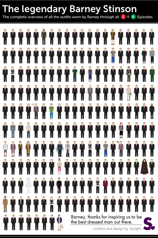 Barney Stinsons outfits through all 208 episodes