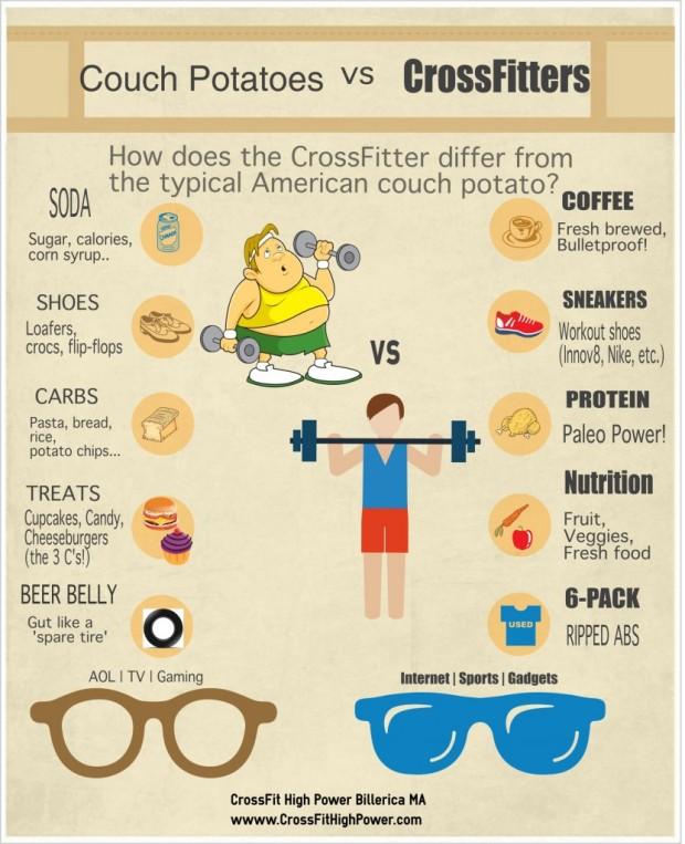 couch potato vs crossfitter