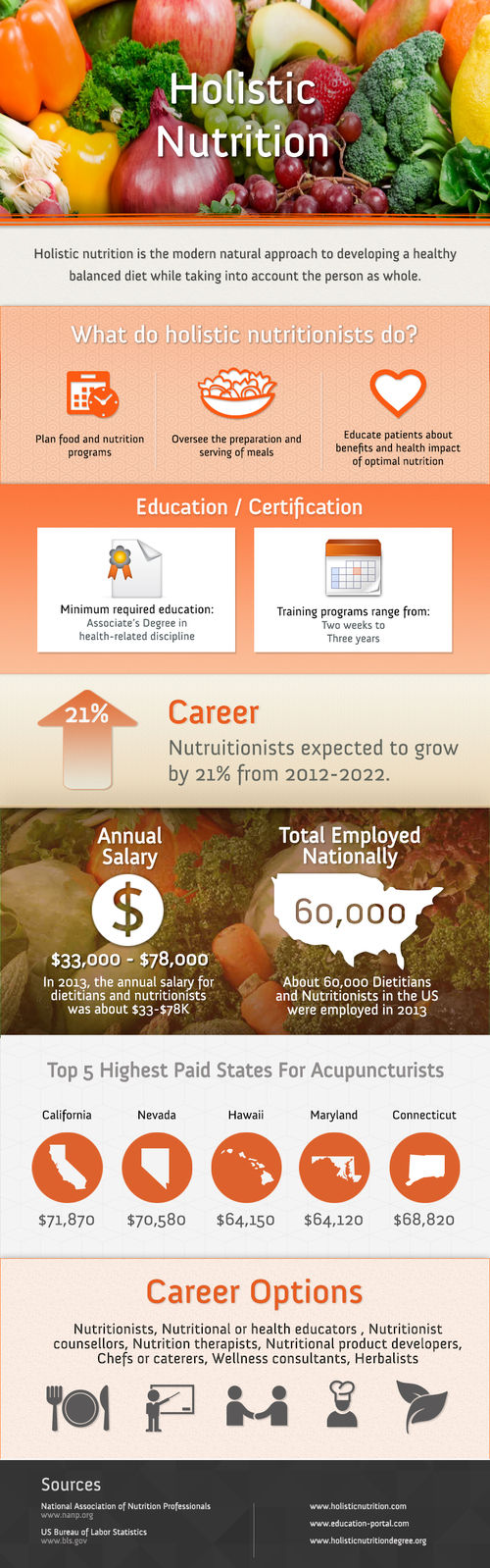 Infographics careers in food