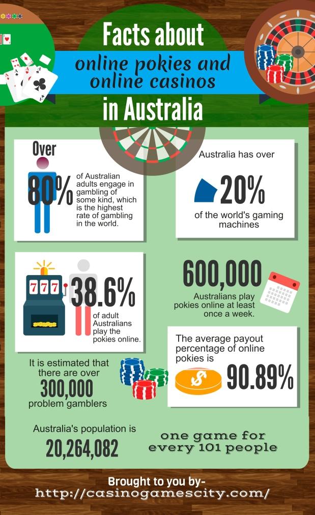 online pokies casinos australia